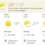 Wetter am Sonntag